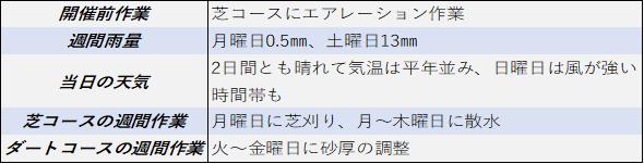 f:id:KITANOKURIGE:20210906010112p:plain