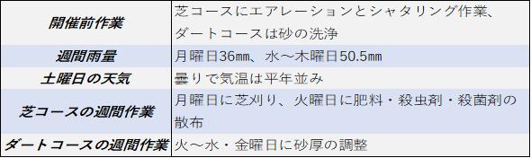 f:id:KITANOKURIGE:20210910152744p:plain