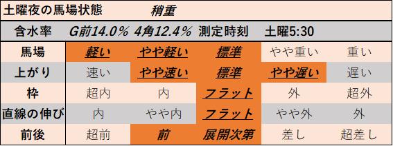f:id:KITANOKURIGE:20211003010730p:plain
