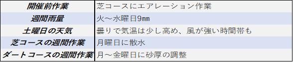 f:id:KITANOKURIGE:20211008151803p:plain