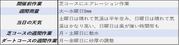 f:id:KITANOKURIGE:20211011020724p:plain