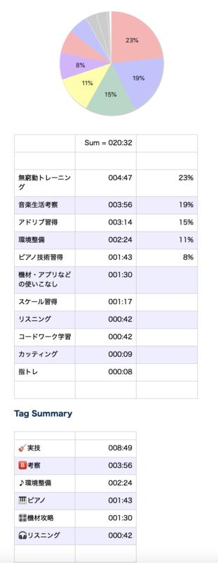 f:id:KIZAMU:20200112054135p:plain