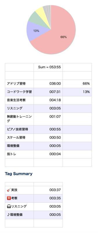 f:id:KIZAMU:20200120042807p:plain
