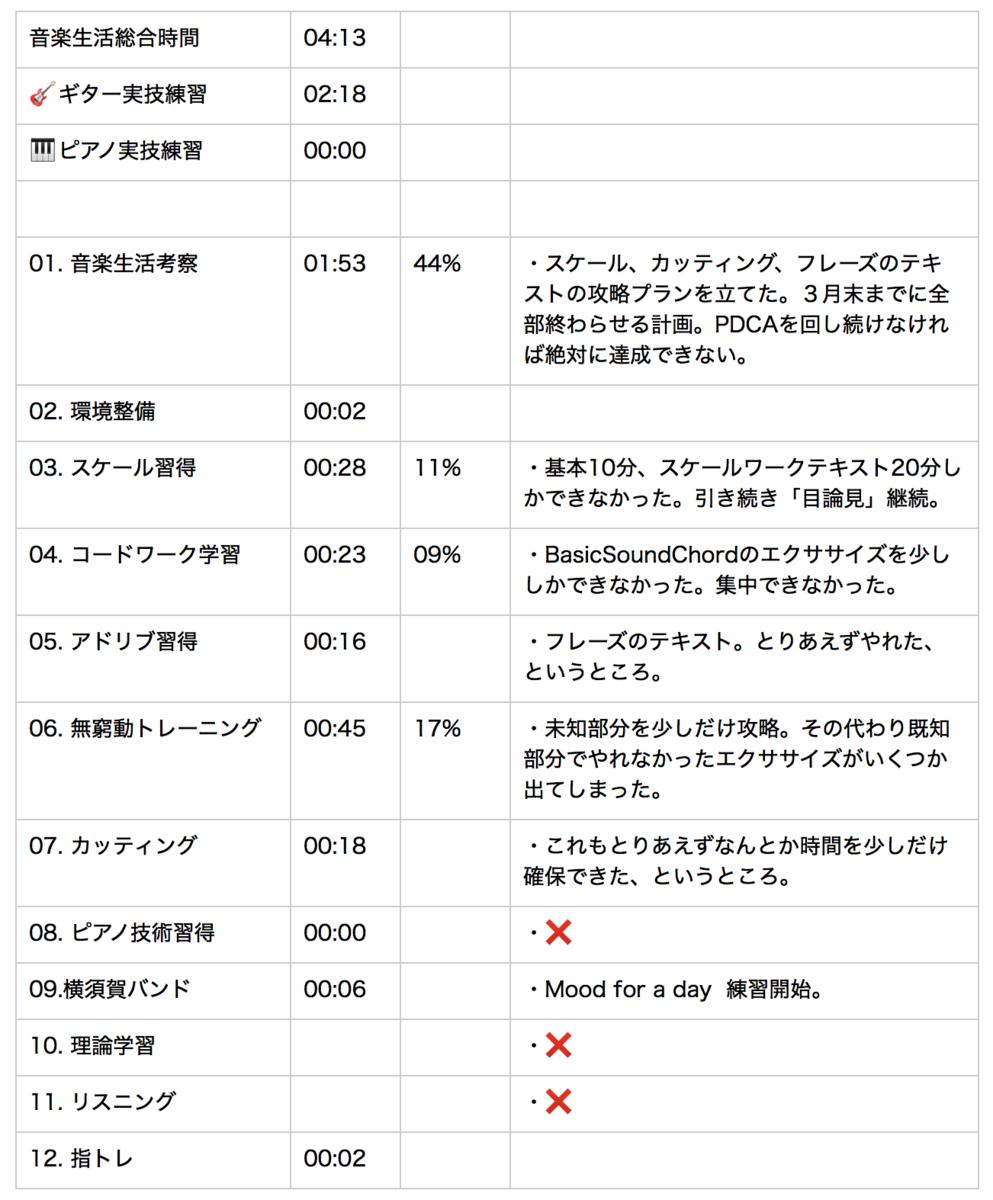 f:id:KIZAMU:20200129050135p:plain