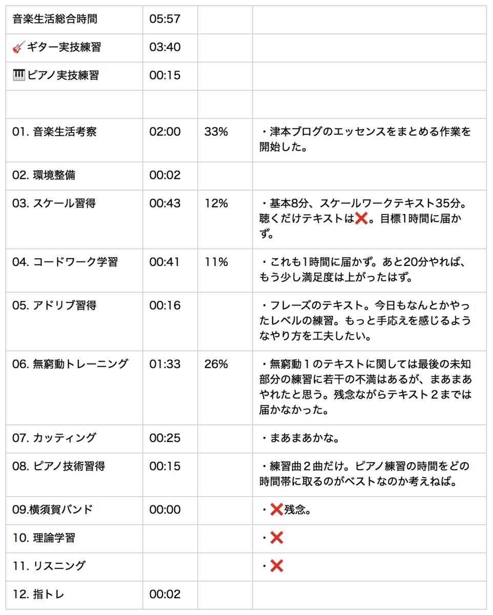 f:id:KIZAMU:20200130052357p:plain