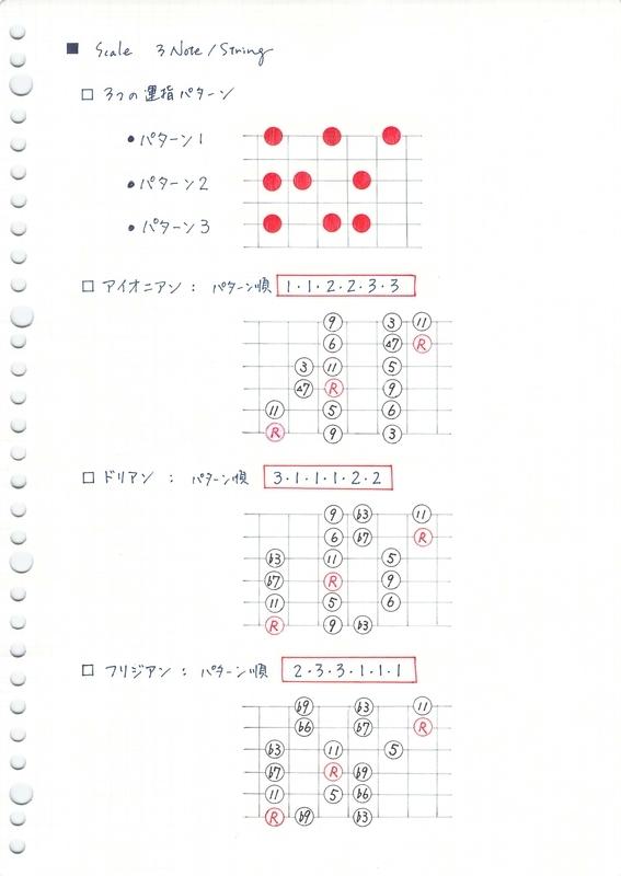 f:id:KIZAMU:20200329061604j:plain