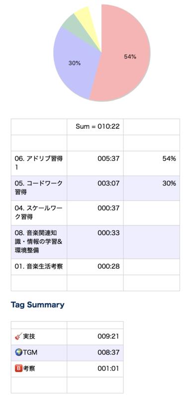 f:id:KIZAMU:20200828050446p:plain