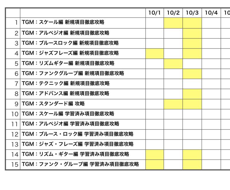 f:id:KIZAMU:20201004051422p:plain
