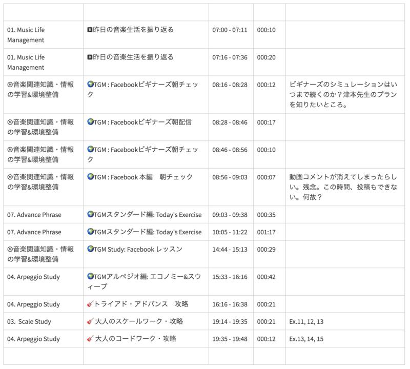 f:id:KIZAMU:20201220054158p:plain