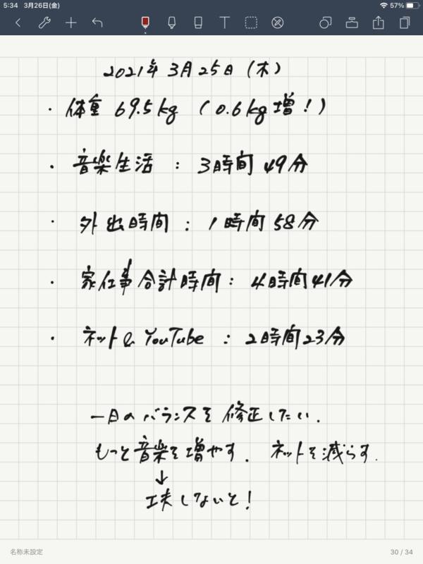 f:id:KIZAMU:20210326054519p:plain
