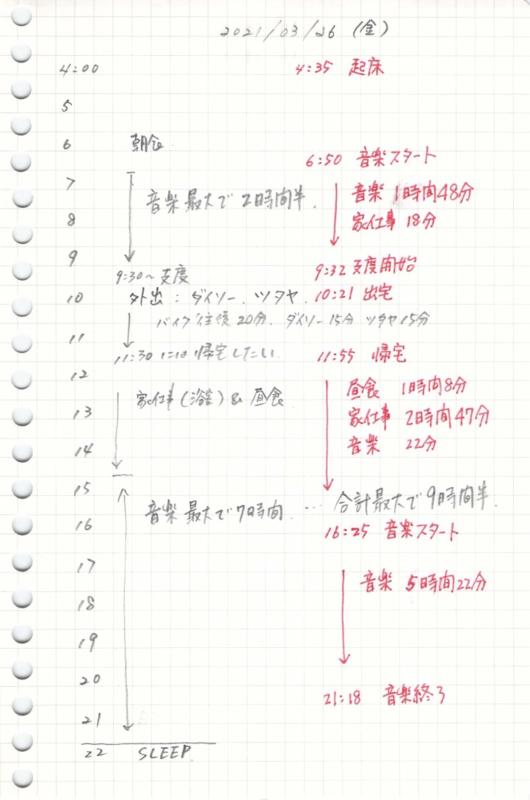 f:id:KIZAMU:20210327060303p:plain