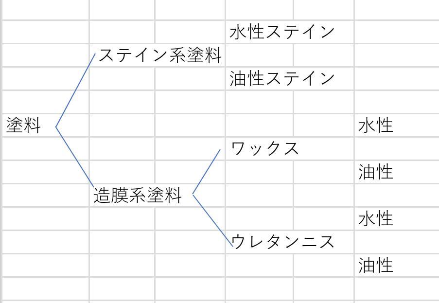 f:id:KIkiRAra:20200724044102j:plain