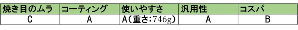 f:id:KK005533:20180628160204p:plain