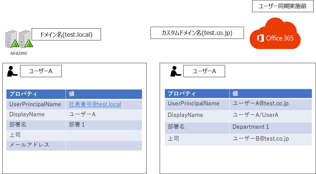 f:id:KKubo19:20200804184834p:plain