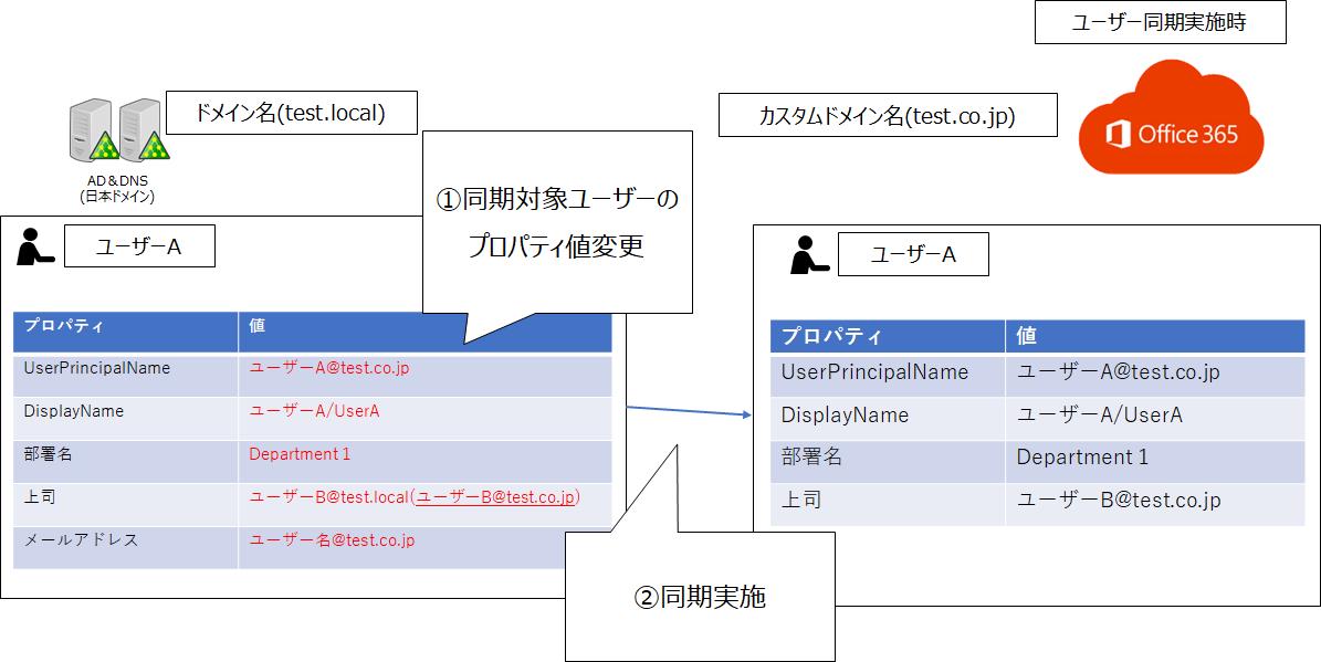 f:id:KKubo19:20200804192045p:plain