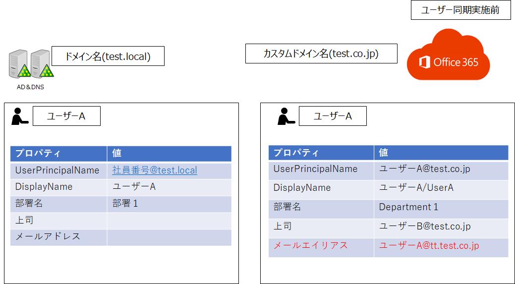 f:id:KKubo19:20200804192315p:plain