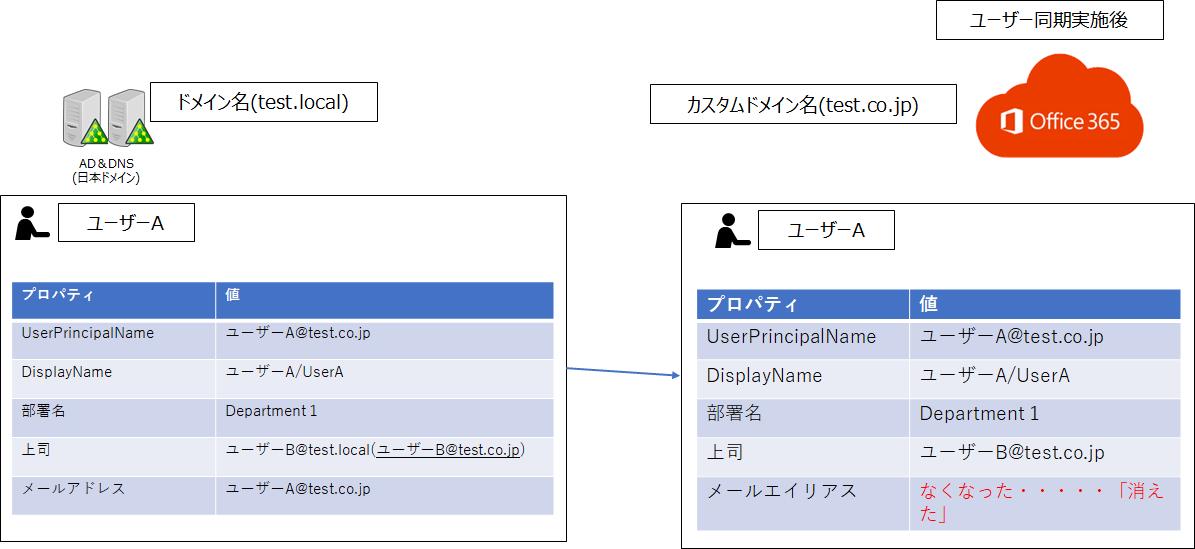f:id:KKubo19:20200804192637p:plain