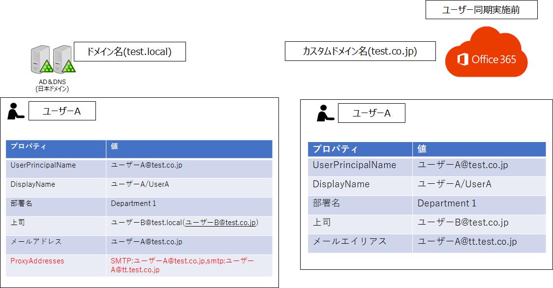 f:id:KKubo19:20200804194011p:plain