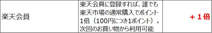 f:id:KMSHI:20191026142055p:plain