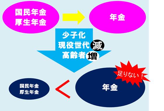 f:id:KMSHI:20200116140852p:plain