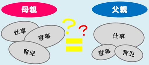 f:id:KMSHI:20200117094228p:plain