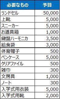 f:id:KMSHI:20200119150336p:plain
