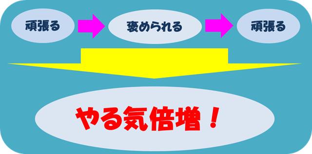f:id:KMSHI:20200130152057p:plain