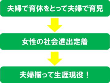 f:id:KMSHI:20200210134530p:plain