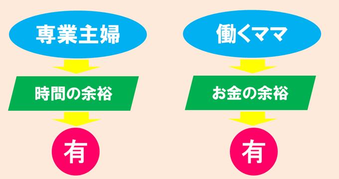 f:id:KMSHI:20200213102850p:plain