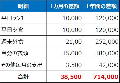 f:id:KMSHI:20200213150135p:plain