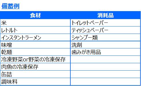 f:id:KMSHI:20200216135212p:plain