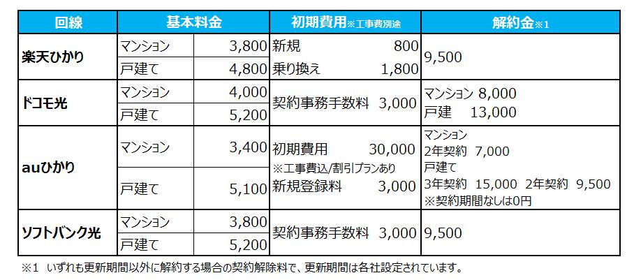f:id:KMSHI:20200325105743p:plain