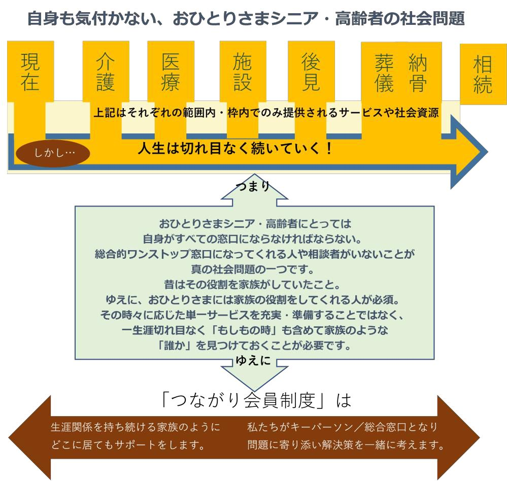 f:id:KOBE_TSUNAGARI:20210623081207j:plain