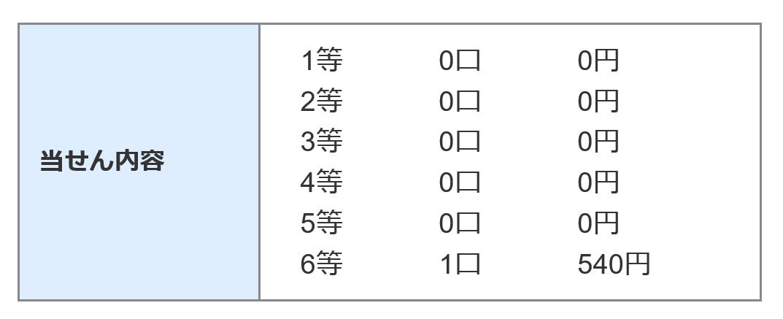 f:id:KOTARO-PARADISE:20210604152014p:plain