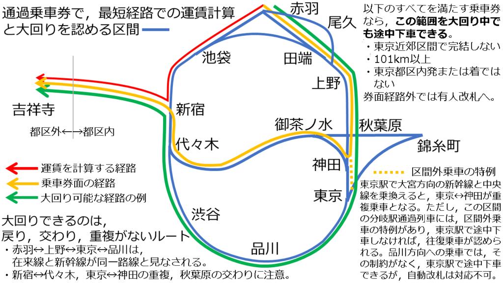 東京特定区間を通過する乗車券で,大回りと途中下車ができる路線図(旅客営業規則第70条)