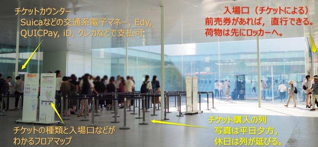 金沢21世紀美術館・チケットカウンターの列