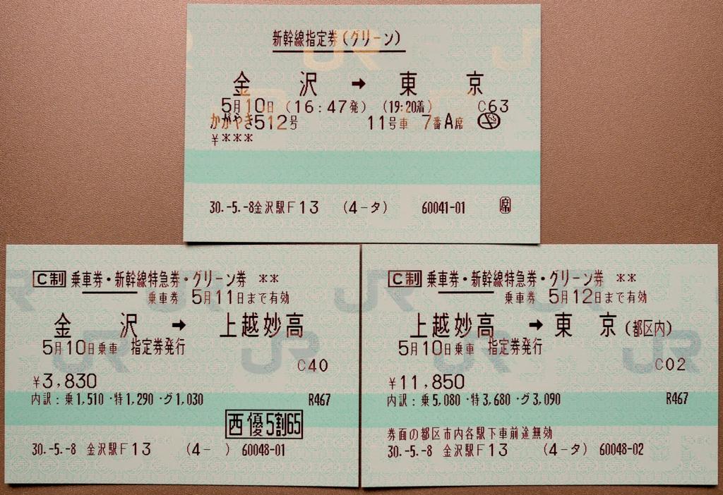 北陸新幹線・かがやき金沢→東京の乗車券・特急券に株主優待を適用したもの