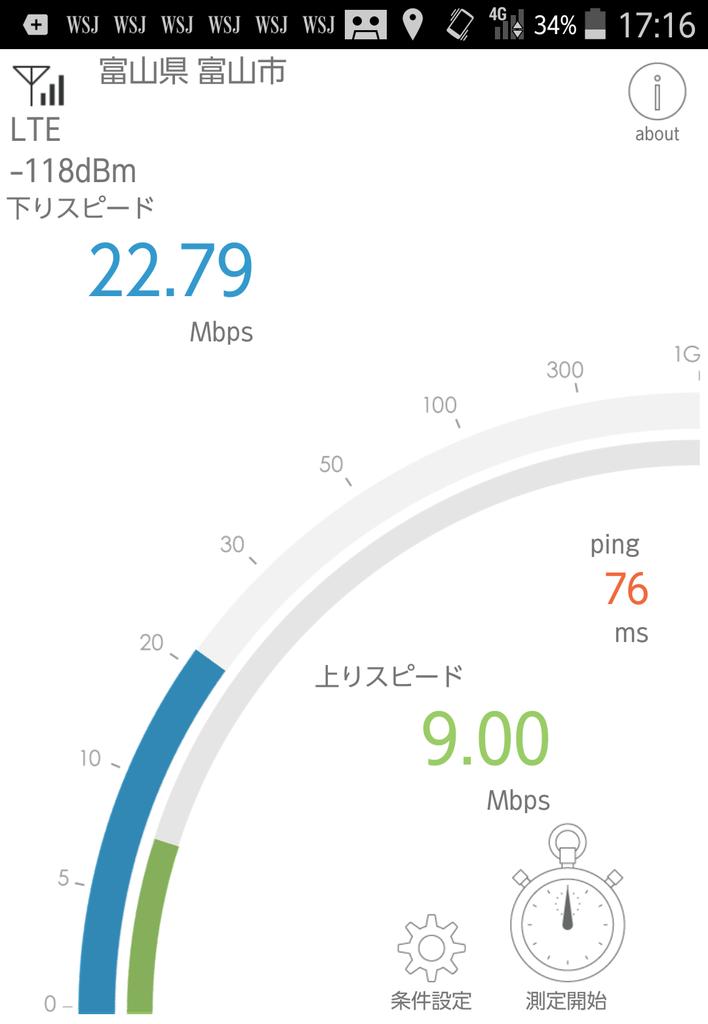 北陸新幹線車内でのLTE(4G)回線の速度