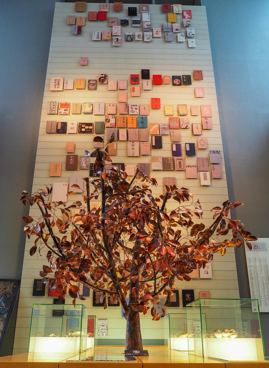 室生犀星記念館にある初版本の展示