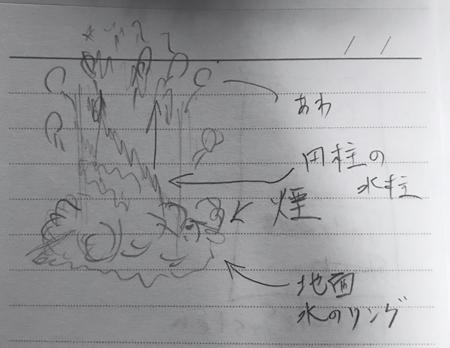 f:id:KTK_kumamoto:20180227101038p:plain