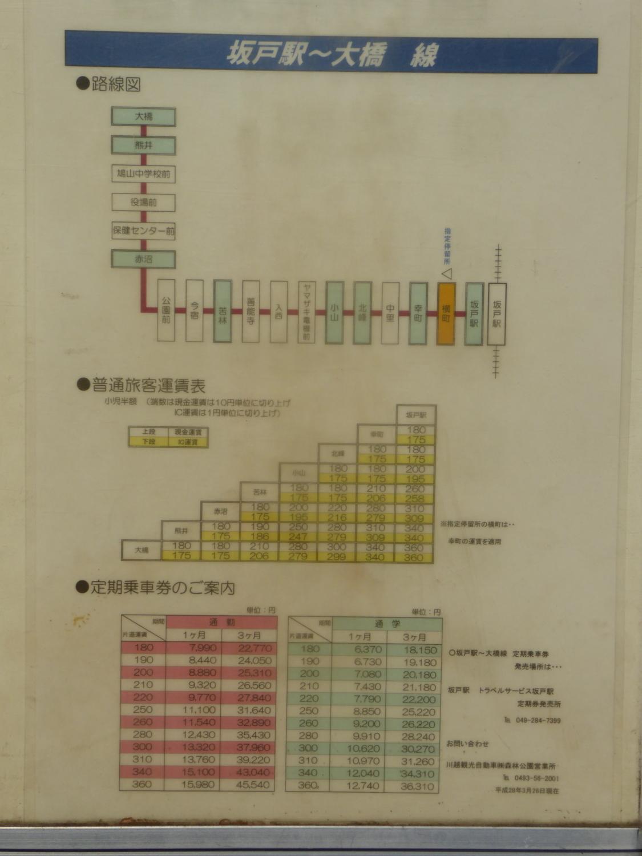 川越 観光 バス 運賃