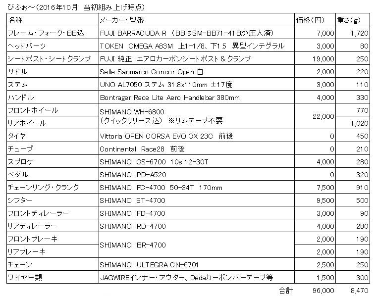 f:id:KYO-METAL:20171012152420j:plain