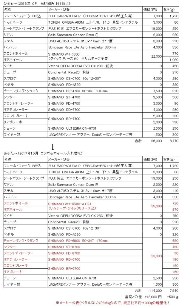 FUJI バラクーダR 2013 重量 6700 アルテグラ RS80