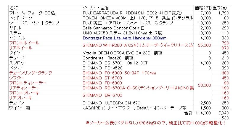 f:id:KYO-METAL:20171227135856j:plain