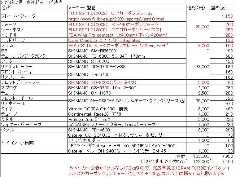 f:id:KYO-METAL:20180731163853j:plain