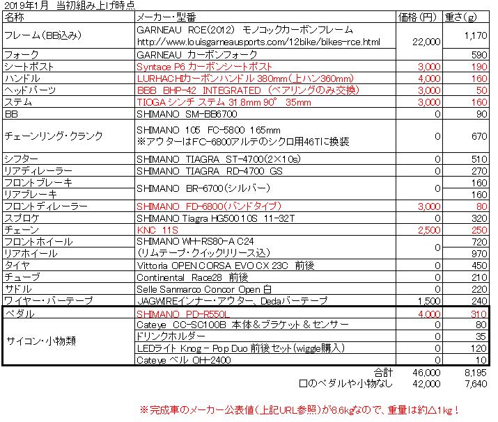 f:id:KYO-METAL:20190313163644p:plain