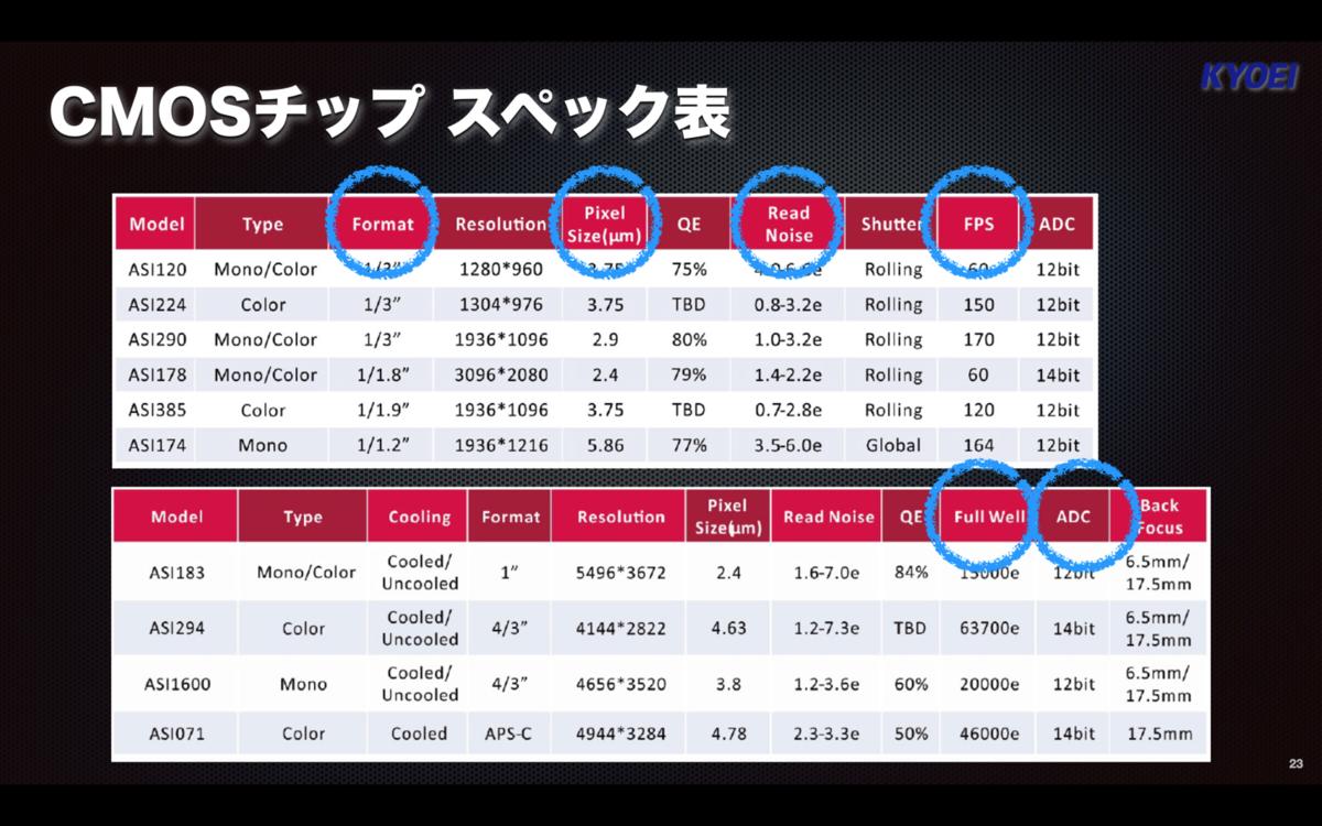 f:id:KYOEI-TOKYO:20210305125715p:plain