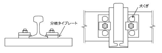 f:id:KYS:20200319060100p:plain