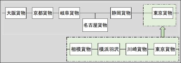 f:id:KYS:20201123124803p:plain