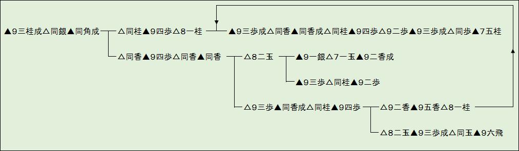 f:id:KYS:20210121003315p:plain